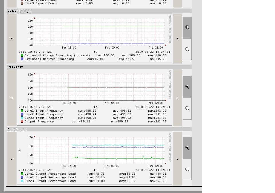CS1x1 UPS-MIB based UPSs - Open Source Network Monitoring